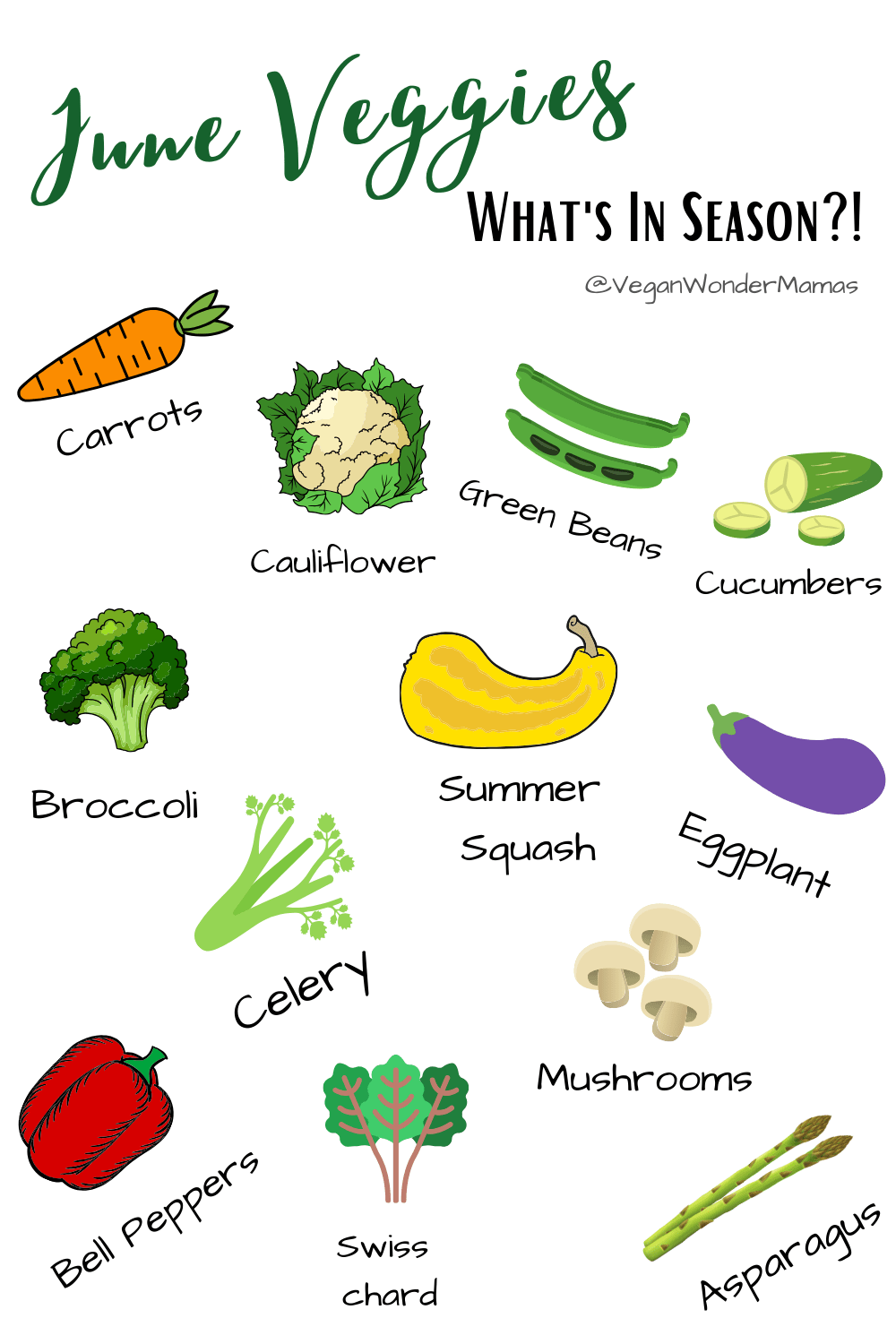 The June Produce Guide