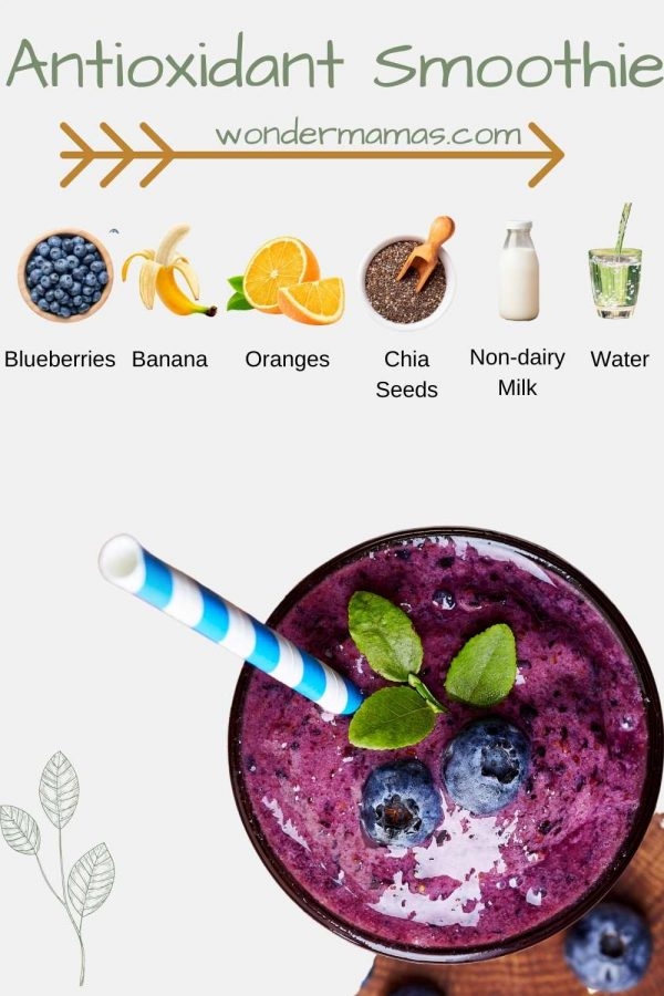 Antioxidant Boosting Smoothie